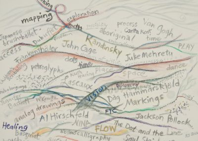 ©2012, Marking and Mapping Mindscape, 10x8